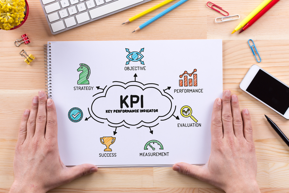 What are Key Performance Indicators (KPIs)?